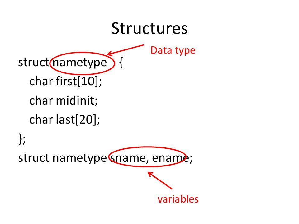 Structures struct nametype { char first[10]; char midinit; char last[20]; }; struct nametype sname, ename; variables Data type