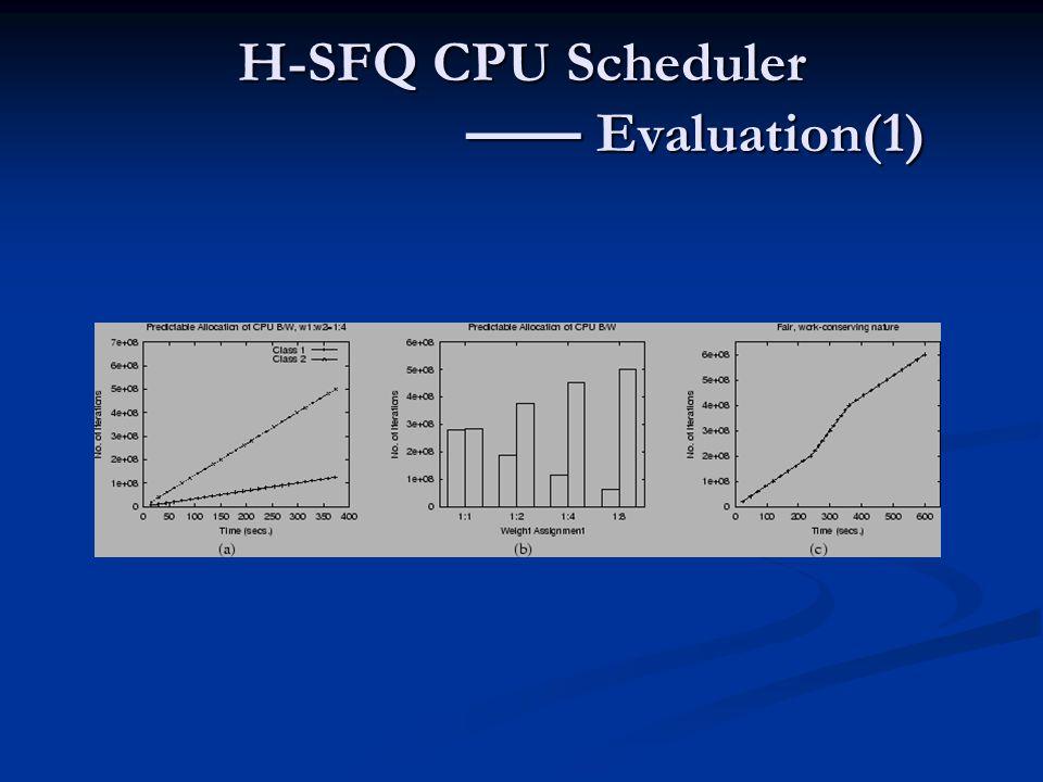 H-SFQ CPU Scheduler —— Evaluation(1)
