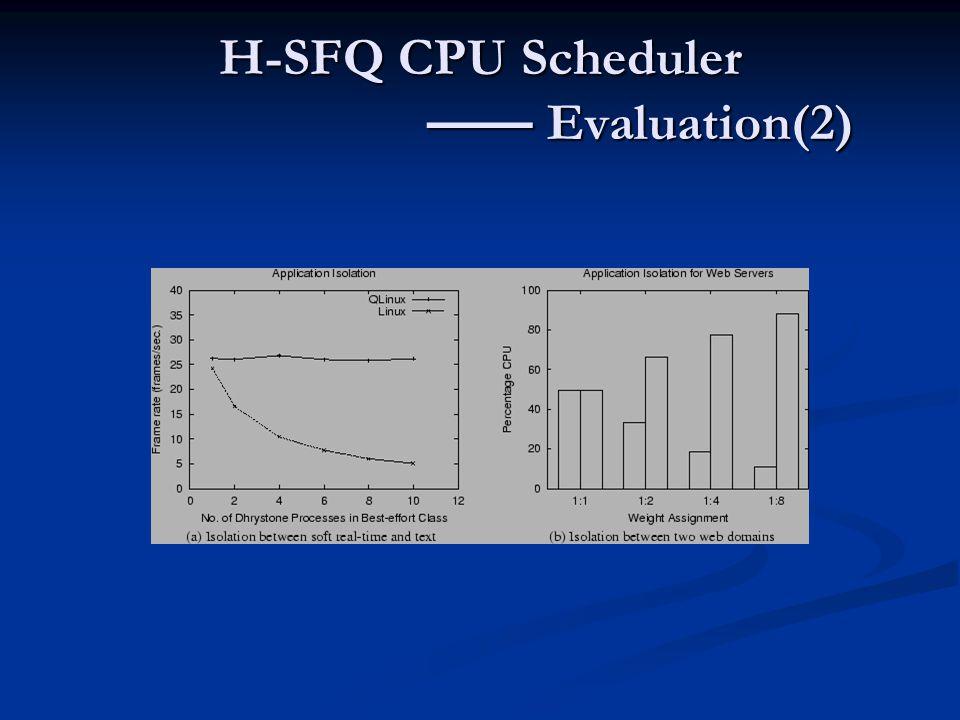 H-SFQ CPU Scheduler —— Evaluation(2)