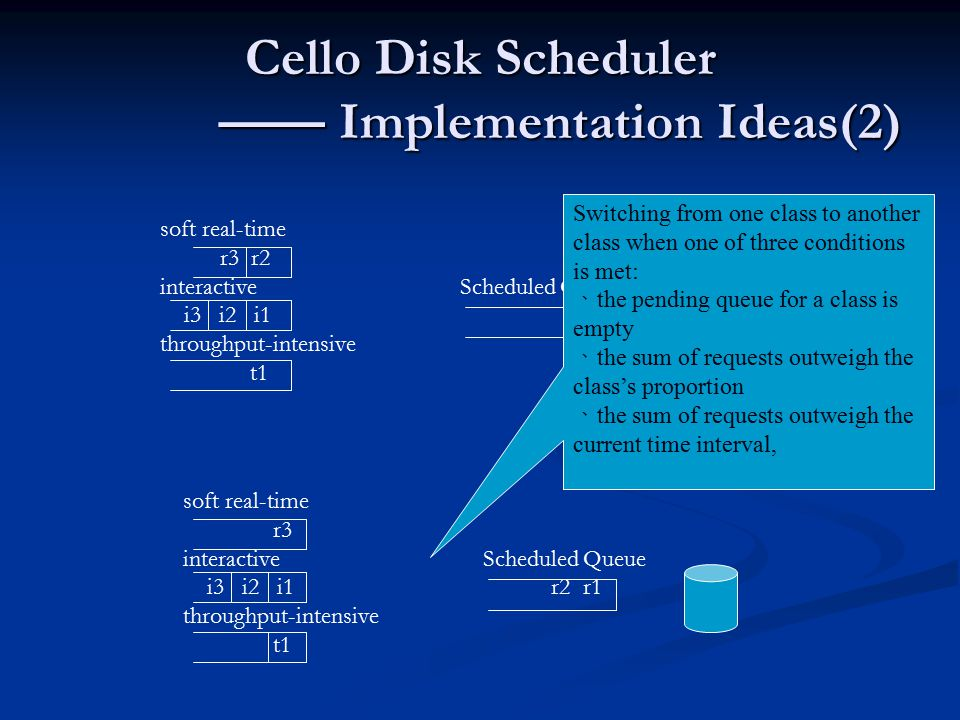 Cello Disk Scheduler —— Implementation Ideas(2) soft real-time r3 r2 interactive Scheduled Queue i3 i2 i1 r1 throughput-intensive t1 soft real-time r3 interactive Scheduled Queue i3 i2 i1 r2 r1 throughput-intensive t1 Switching from one class to another class when one of three conditions is met: ᆞ the pending queue for a class is empty ᆞ the sum of requests outweigh the class's proportion ᆞ the sum of requests outweigh the current time interval,