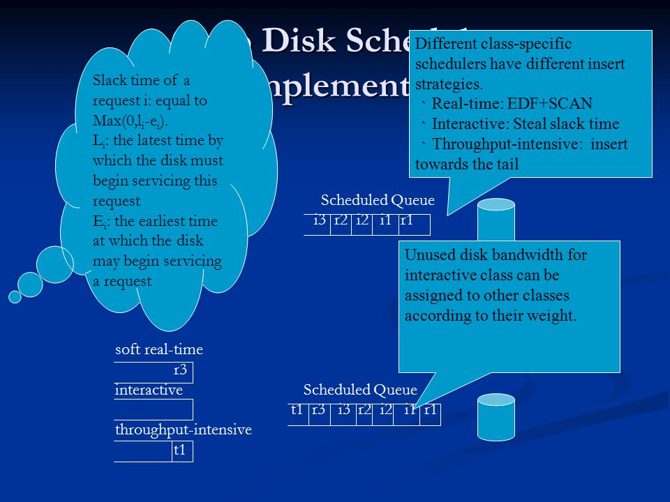 Cello Disk Scheduler —— Implementation Ideas(3) soft real-time r3 interactive Scheduled Queue i3 i2 i1 i3 r2 i2 i1 r1 throughput-intensive t1 soft real-time r3 interactive Scheduled Queue t1 r3 i3 r2 i2 i1 r1 throughput-intensive t1 Different class-specific schedulers have different insert strategies.