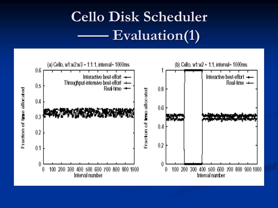 Cello Disk Scheduler —— Evaluation(1)