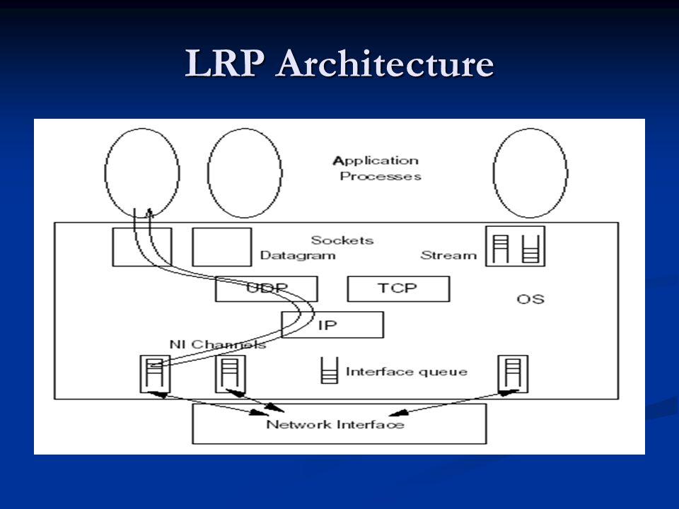 LRP Architecture