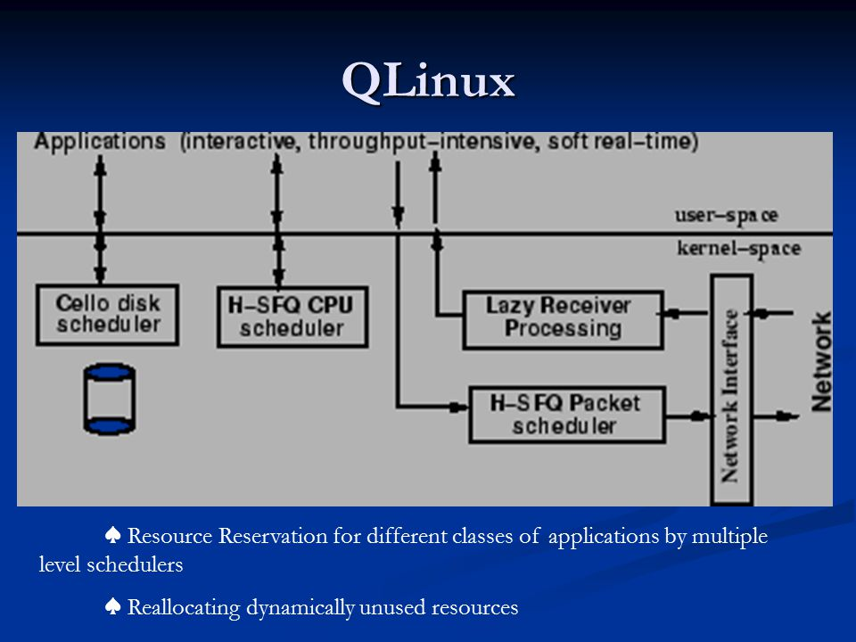 QLinux ♠ Resource Reservation for different classes of applications by multiple level schedulers ♠ Reallocating dynamically unused resources