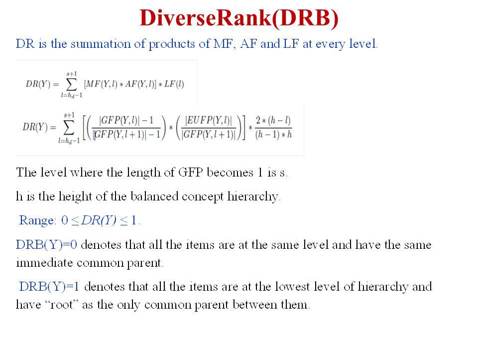 DiverseRank(DRB)