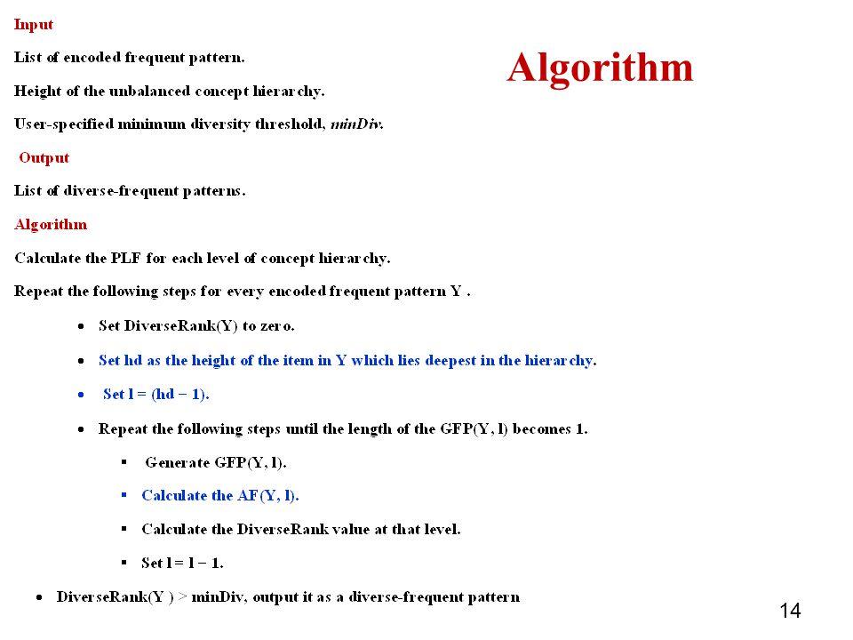 Algorithm 14