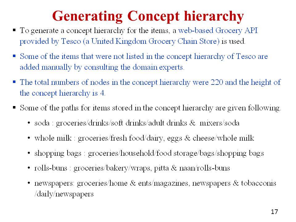 Generating Concept hierarchy 17