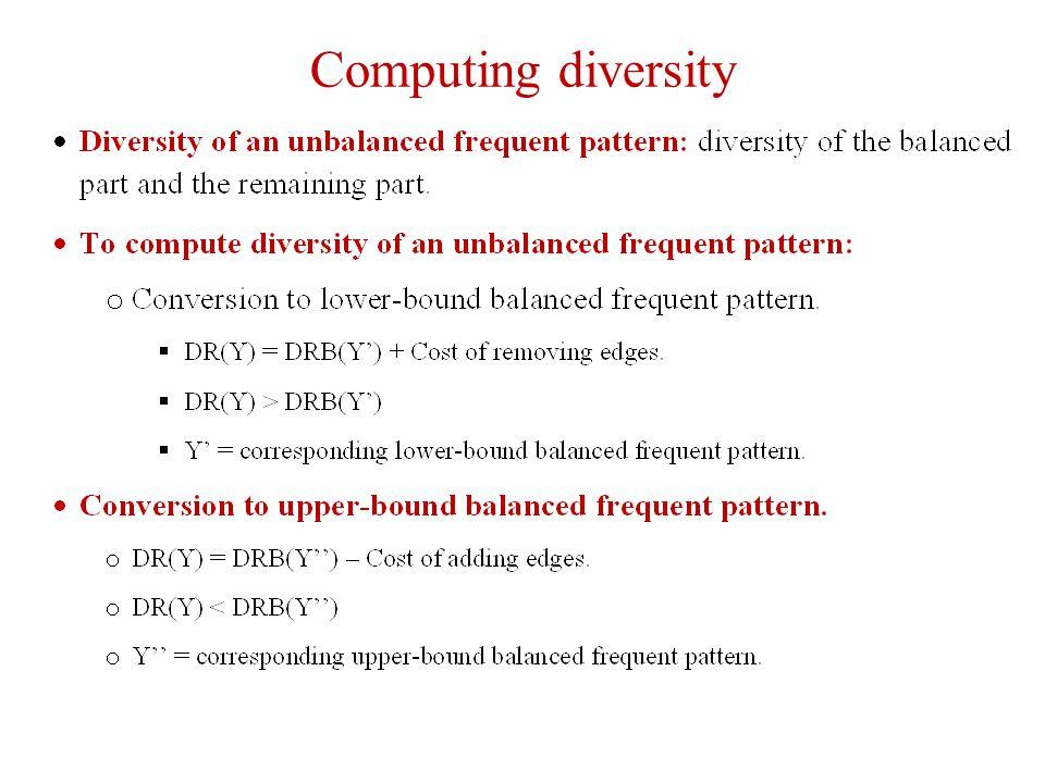 Computing diversity
