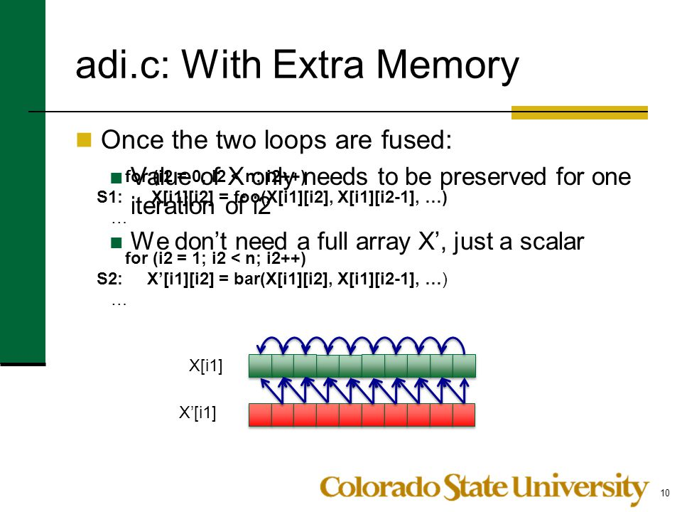 Once the two loops are fused: Value of X only needs to be preserved for one iteration of i2 We don't need a full array X', just a scalar adi.c: With E