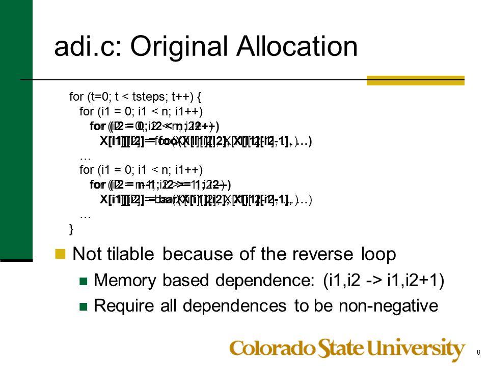 adi.c: Original Allocation for (t=0; t < tsteps; t++) { for (i1 = 0; i1 < n; i1++) for (i2 = 0; i2 < n; i2++) X[i1][i2] = foo(X[i1][i2], X[i1][i2-1],