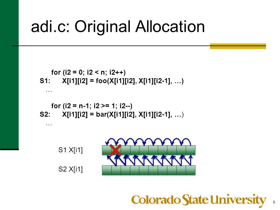adi.c: Original Allocation S1 X[i1] S2 X[i1] for (i2 = 0; i2 < n; i2++) S1: X[i1][i2] = foo(X[i1][i2], X[i1][i2-1], …) … for (i2 = n-1; i2 >= 1; i2--)