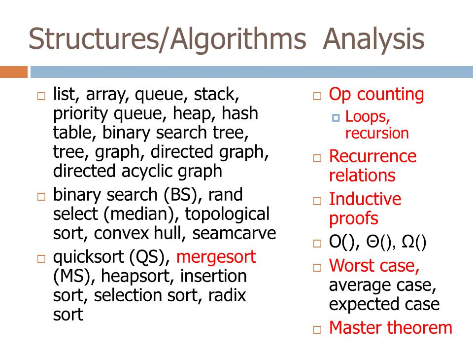 Structures/Algorithms Analysis  list, array, queue, stack, priority queue, heap, hash table, binary search tree, tree, graph, directed graph, directe