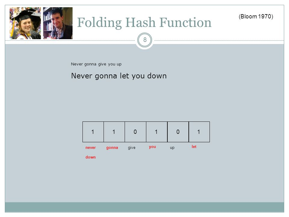 Folding Hash Function 8 101011 never down gonnagive you up let Never gonna give you up Never gonna let you down (Bloom 1970)