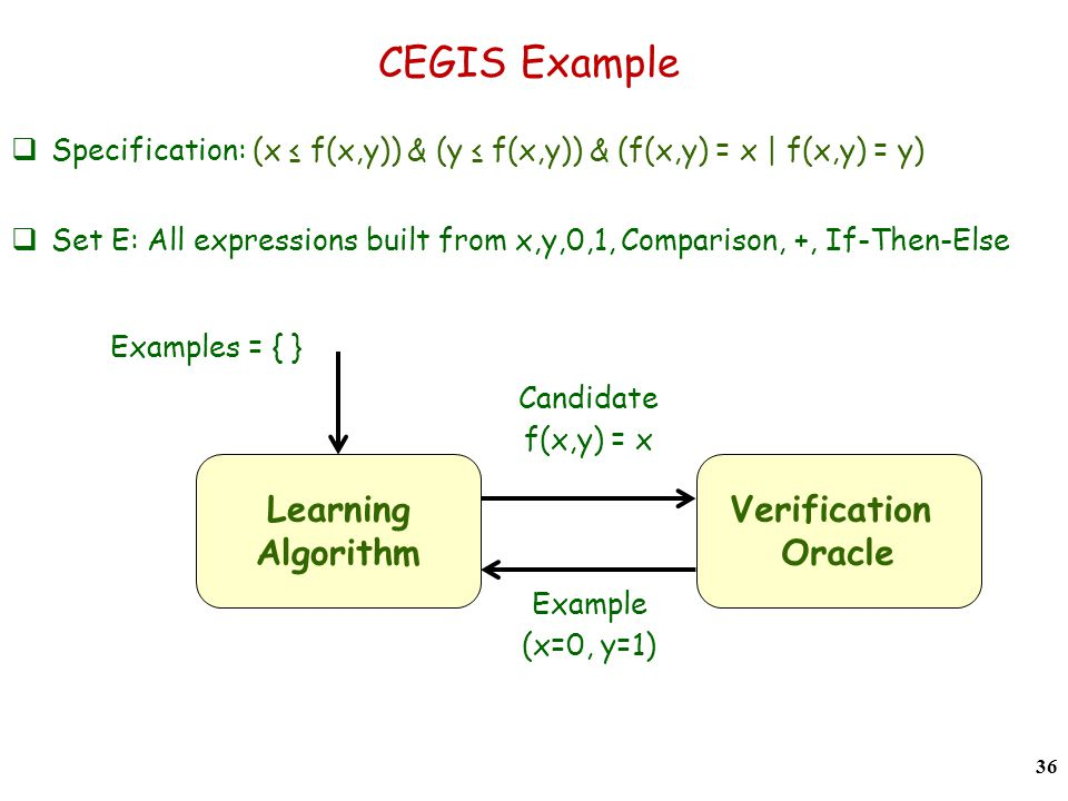 CEGIS Example  Specification: (x ≤ f(x,y)) & (y ≤ f(x,y)) & (f(x,y) = x | f(x,y) = y)  Set E: All expressions built from x,y,0,1, Comparison, +, If-Then-Else 36 Learning Algorithm Verification Oracle Examples = { } Candidate f(x,y) = x Example (x=0, y=1)