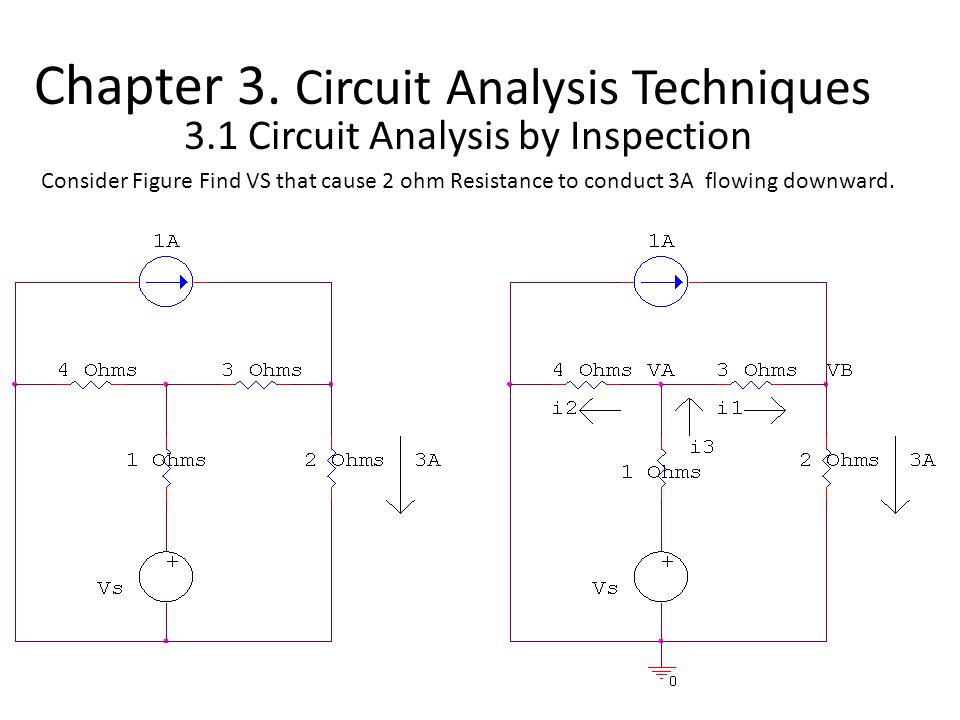 Chapter 3. Circuit Analysis Techniques 3.1 Circuit Analysis by Inspection Consider Figure Find VS that cause 2 ohm Resistance to conduct 3A flowing do