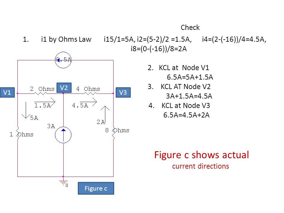 Check 1. i1 by Ohms Law i15/1=5A, i2=(5-2)/2 =1.5A, i4=(2-(-16))/4=4.5A, i8=(0-(-16))/8=2A 2. KCL at Node V1 6.5A=5A+1.5A 3. KCL AT Node V2 3A+1.5A=4.