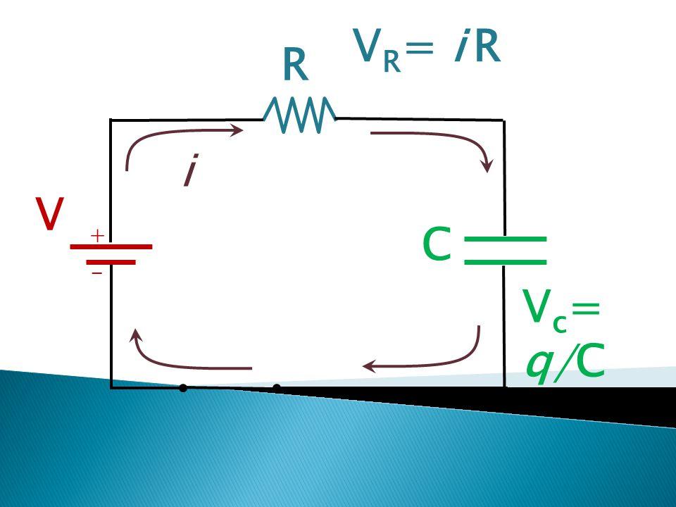 R V C + - i V c = q/C