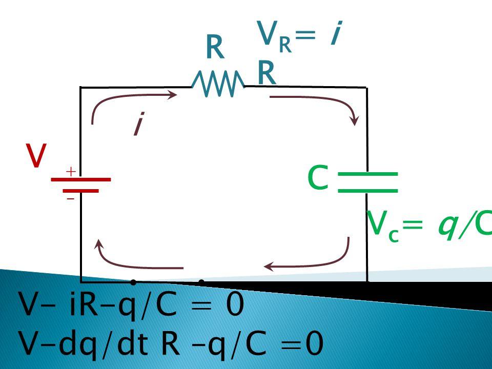 R V C + - i V R = i R V c = q/C V- iR-q/C = 0 V-dq/dt R –q/C =0