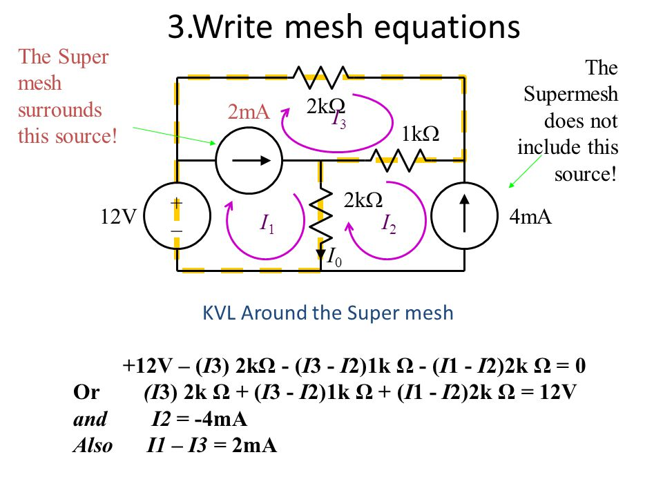 3.Write mesh equations 1k  2k  12V4mA 2mA I0I0 I1I1 I2I2 I3I3 The Super mesh surrounds this source.