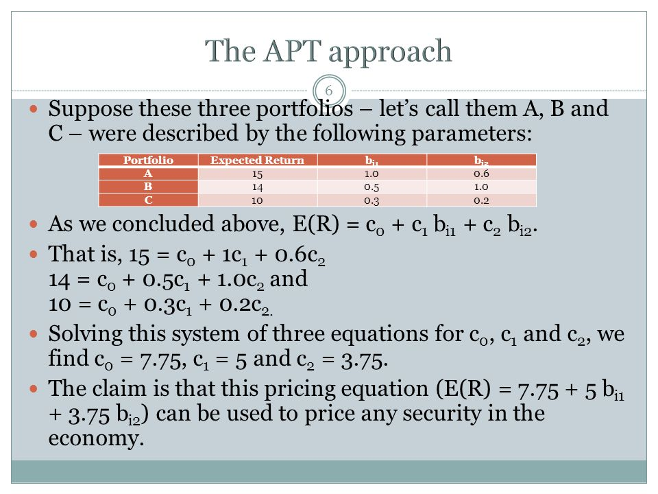 6 Suppose these three portfolios – let's call them A, B and C – were described by the following parameters: As we concluded above, E(R) = c 0 + c 1 b i1 + c 2 b i2.