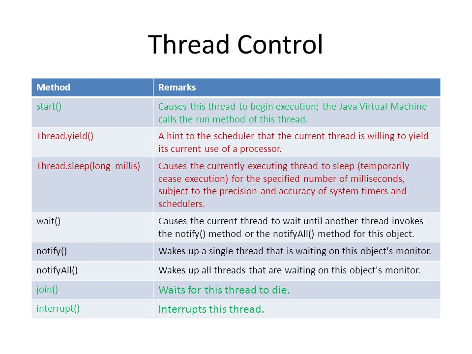 Thread Control MethodRemarks start()Causes this thread to begin execution; the Java Virtual Machine calls the run method of this thread. Thread.yield(