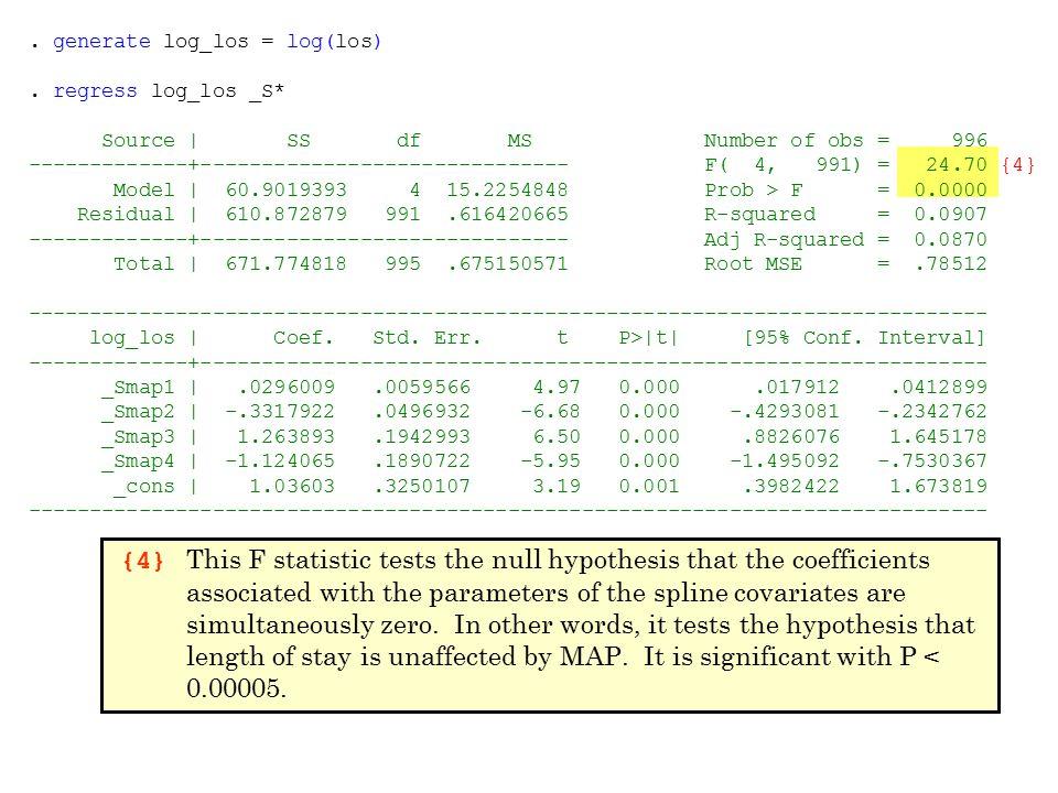 . generate log_los = log(los). regress log_los _S* Source | SS df MS Number of obs = 996 -------------+------------------------------ F( 4, 991) = 24.