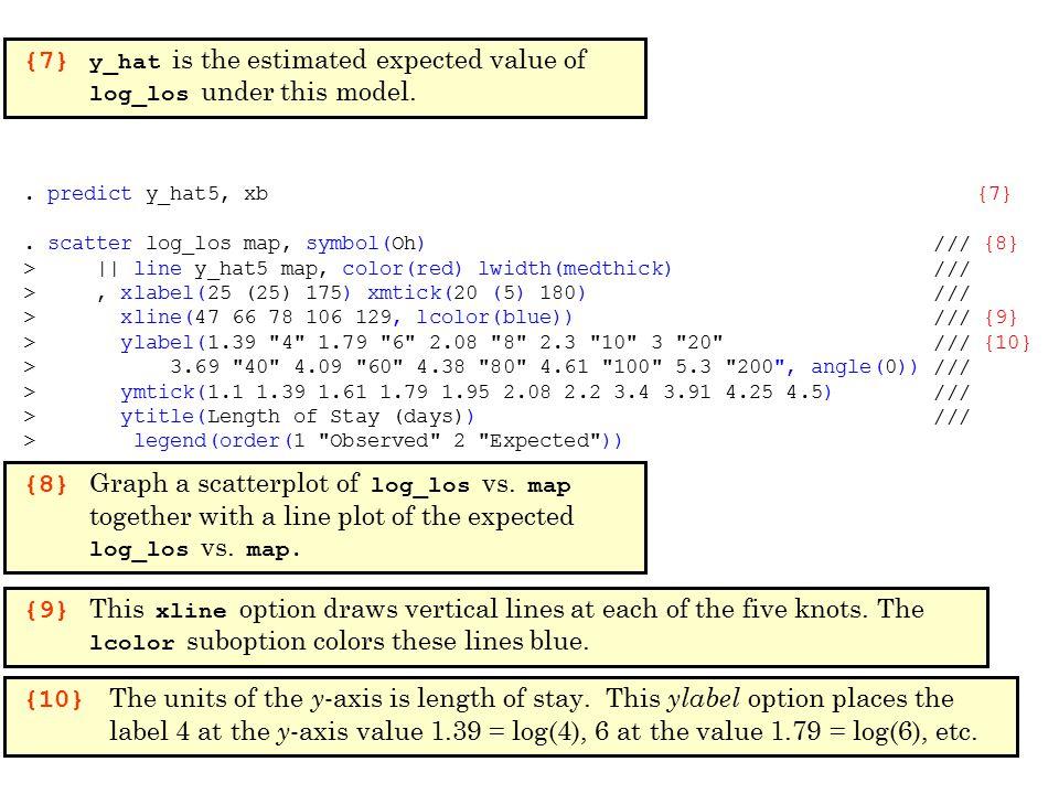 predict y_hat5, xb{7}.