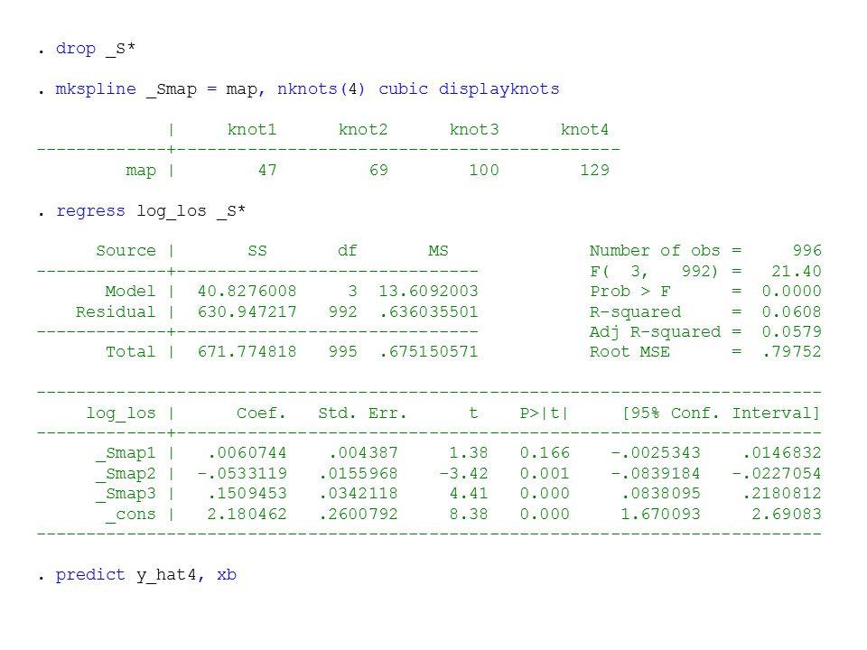 . drop _S*. mkspline _Smap = map, nknots(4) cubic displayknots | knot1 knot2 knot3 knot4 -------------+-------------------------------------------- ma