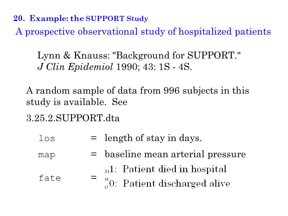 20. Example: the SUPPORT Study A prospective observational study of hospitalized patients los = length of stay in days. map = baseline mean arterial p