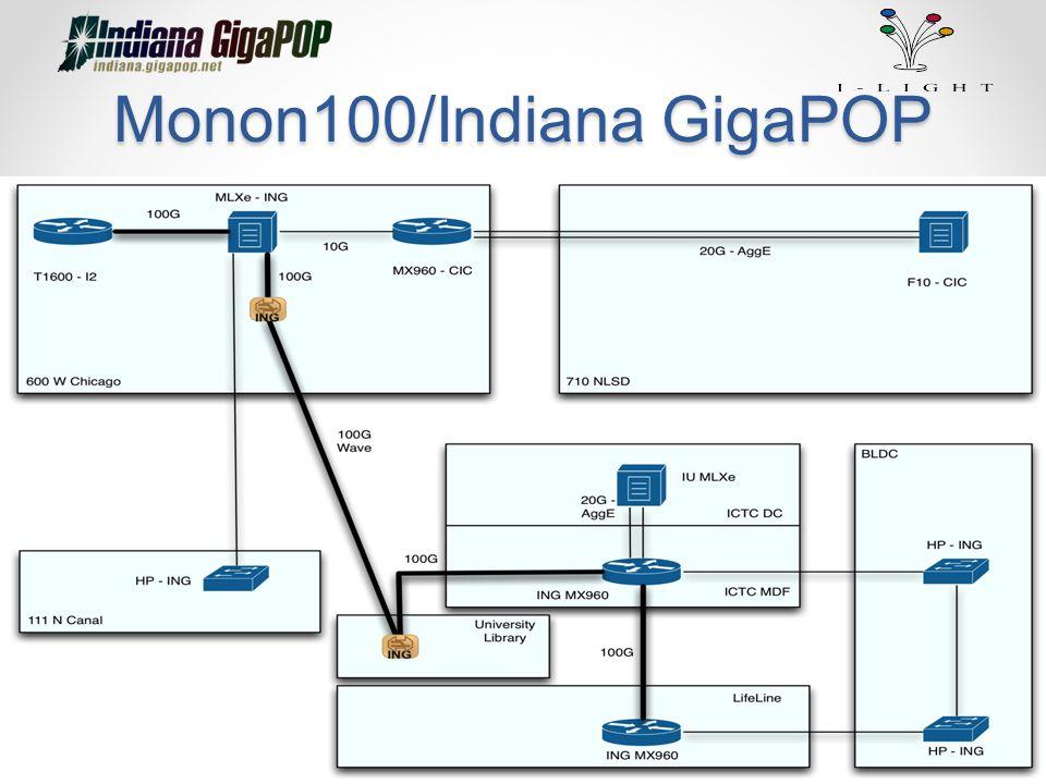 Monon100/Indiana GigaPOP