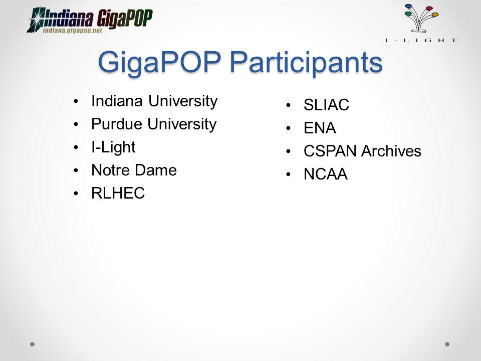 GigaPOP Participants Indiana University Purdue University I-Light Notre Dame RLHEC SLIAC ENA CSPAN Archives NCAA