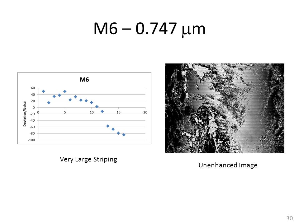 M6 – 0.747  m Very Large Striping Unenhanced Image 30