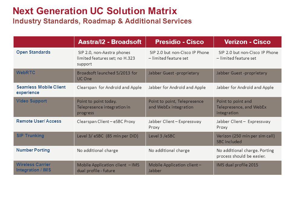 UC Strategic Initiative Vendor/Solution Selection and Evaluation susan_delellis@harvard.edu susan_delellis@harvard.edu