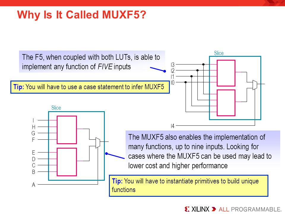 Why Is It Called MUXF5? E D A Slice The MUXF5 also enables the implementation of many functions, up to nine inputs. Looking for cases where the MUXF5