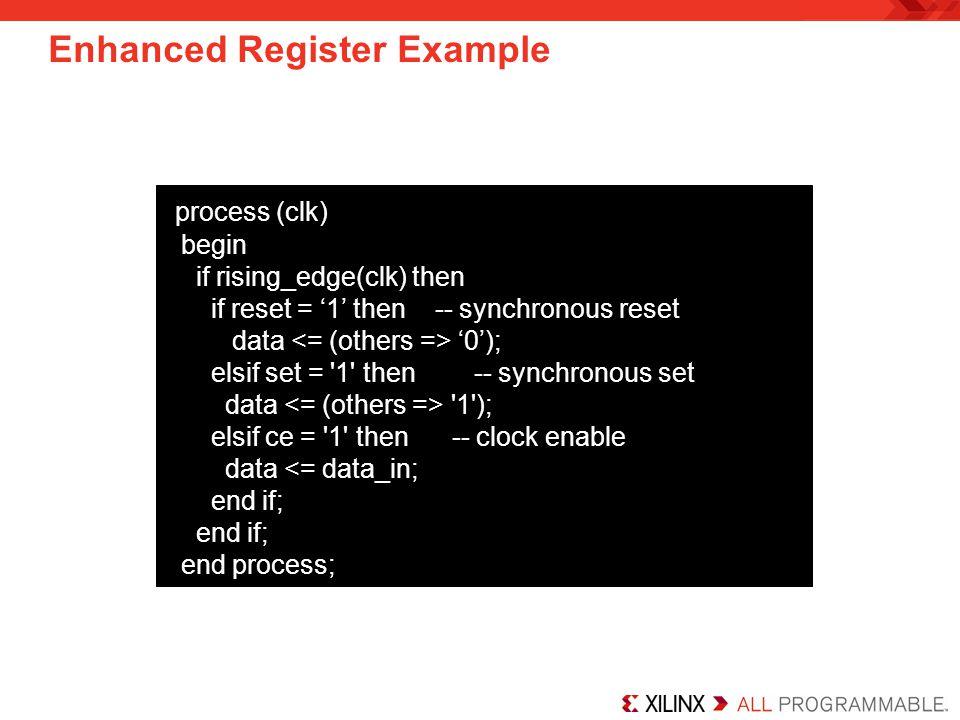 Enhanced Register Example process (clk) begin if rising_edge(clk) then if reset = '1' then -- synchronous reset data '0'); elsif set = '1' then -- syn
