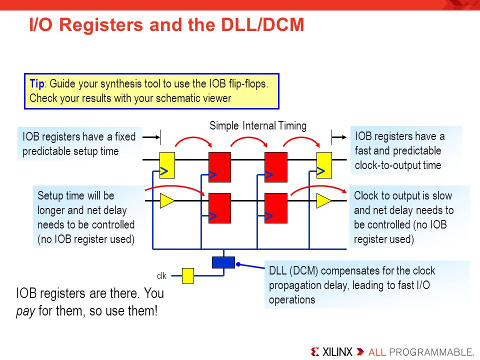 I/O Registers and the DLL/DCM IOB registers are there. You pay for them, so use them! DLL (DCM) compensates for the clock propagation delay, leading t