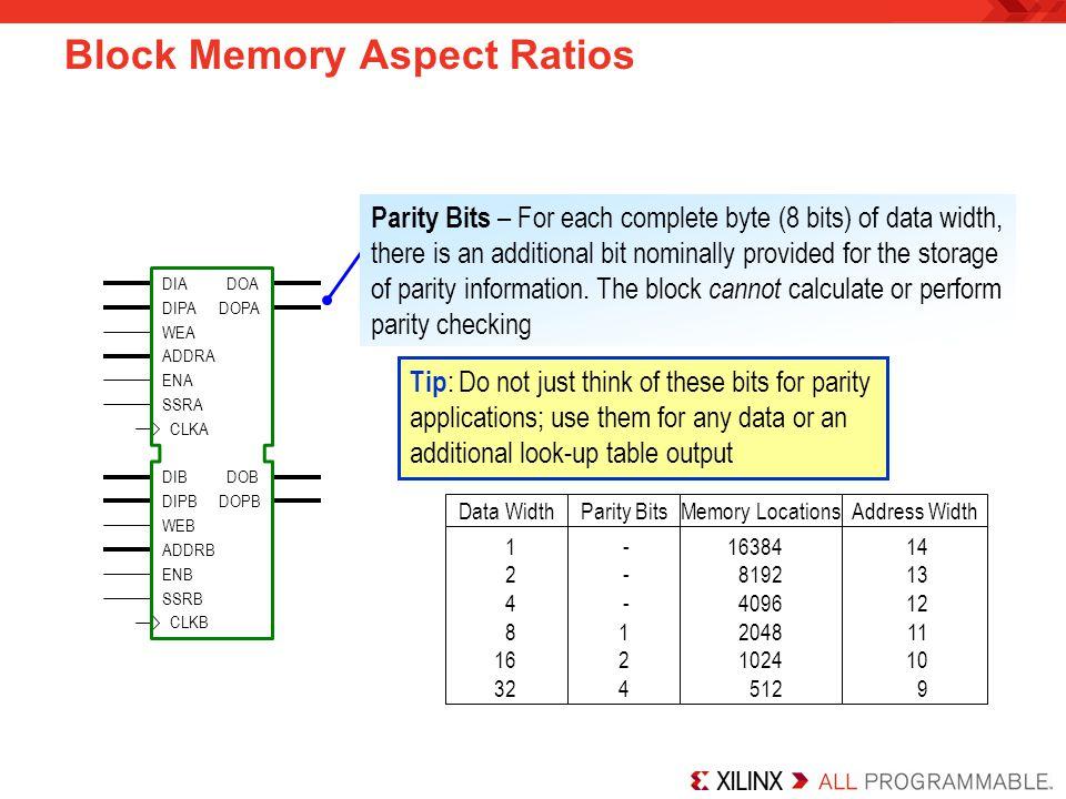 Block Memory Aspect Ratios CLKA DIPA ADDRA DOPA WEA CLKB ADDRB WEB ENA SSRA ENB SSRB 16384 8192 4096 2048 1024 512 Data WidthMemory LocationsAddress W