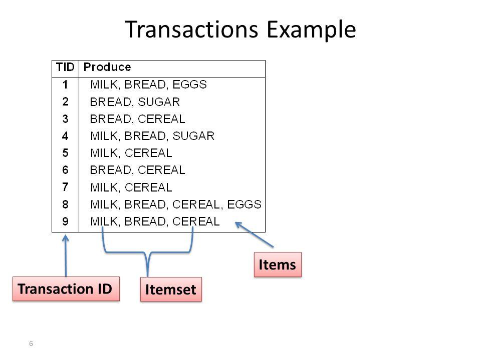 27 Step 3 : Generating 3-itemset Frequent Pattern Itemset {I1, I2, I3} {I1, I2, I5} ….