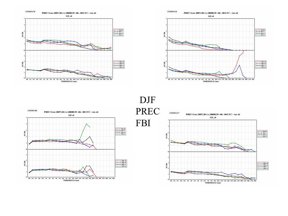 DJF PREC FBI