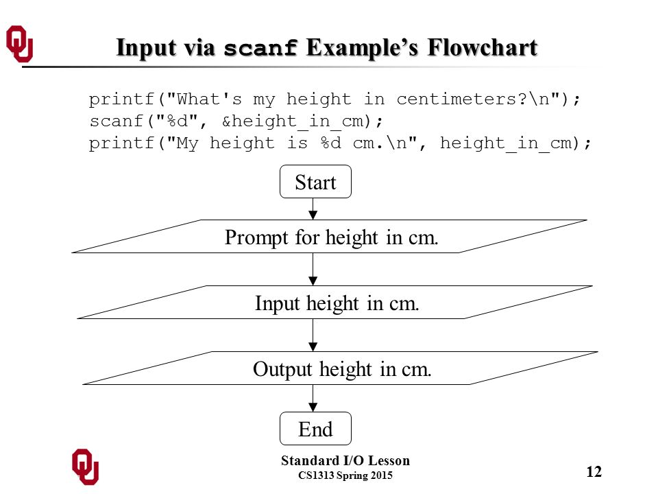 Standard I/O Lesson CS1313 Spring 2015 12 Input via scanf Example's Flowchart printf( What s my height in centimeters \n ); scanf( %d , &height_in_cm); printf( My height is %d cm.\n , height_in_cm); Start End Prompt for height in cm.
