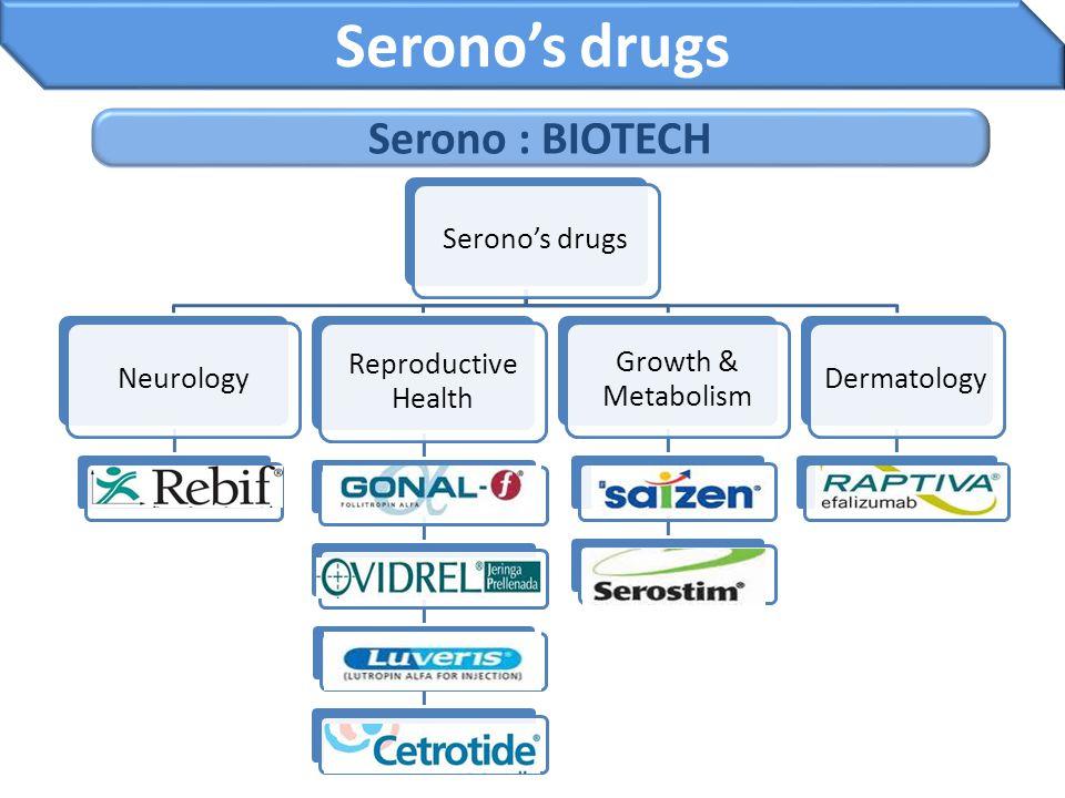 Serono's drugs Neurology Reproductive Health Growth & Metabolism Dermatology Serono's drugs Serono : BIOTECH