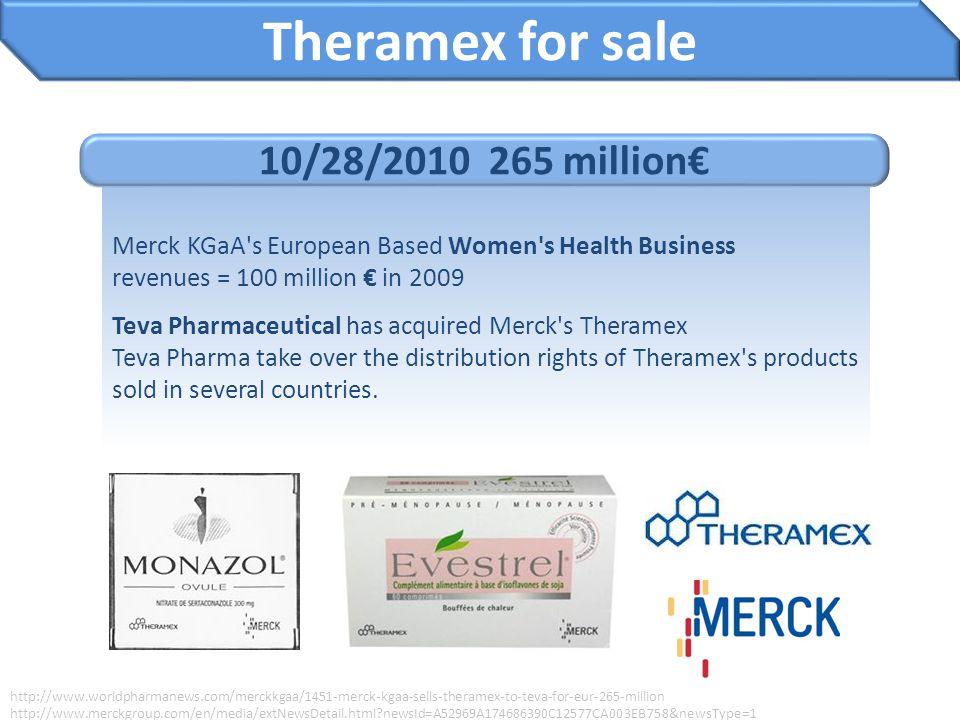 Theramex for sale 10/28/2010 265 million€ Merck KGaA's European Based Women's Health Business revenues = 100 million € in 2009 Teva Pharmaceutical has