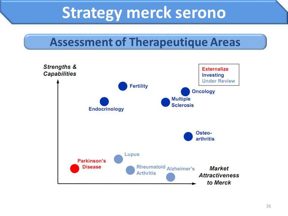 36 Strategy merck serono Assessment of Therapeutique Areas
