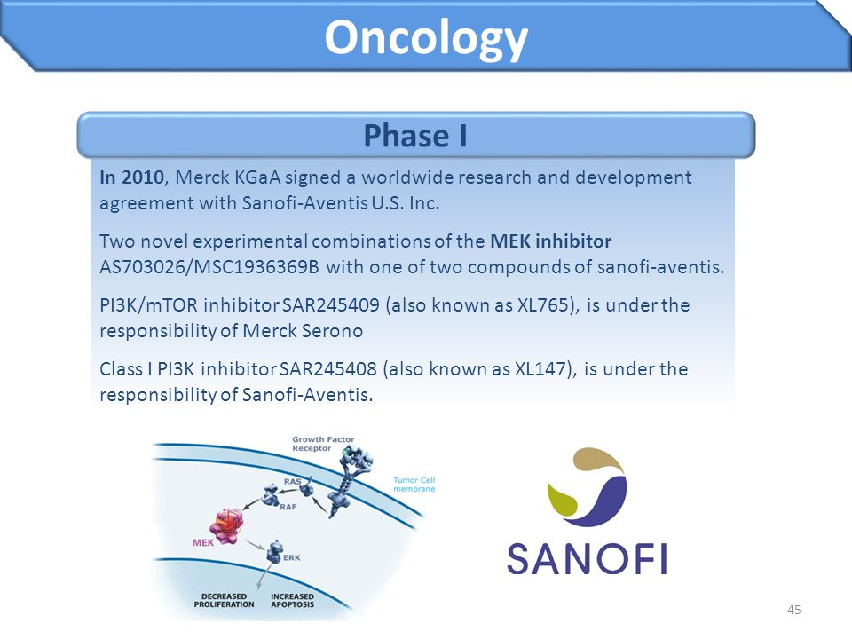 45 In 2010, Merck KGaA signed a worldwide research and development agreement with Sanofi-Aventis U.S. Inc. Two novel experimental combinations of the