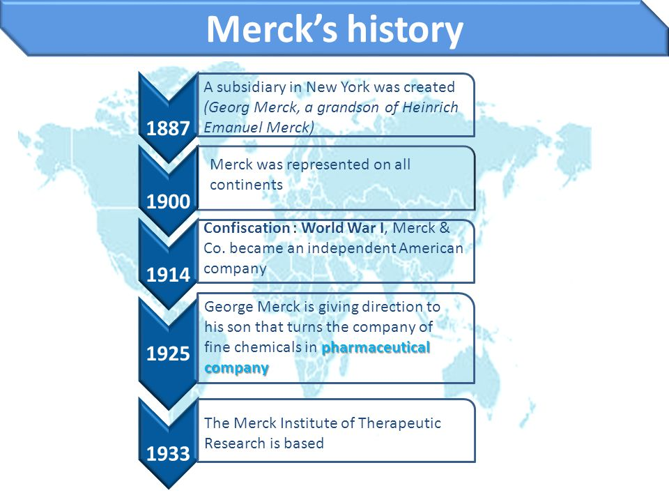 36 Strategy merck serono Assessment of Therapeutique Areas