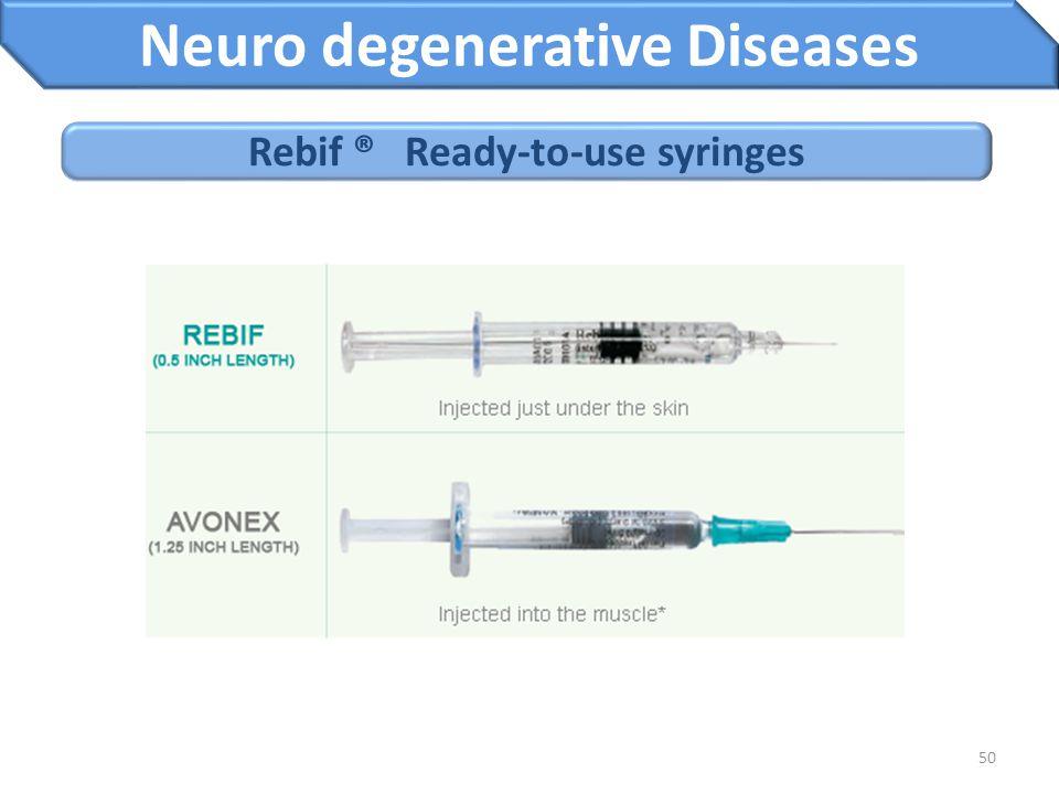 50 Rebif ® Ready-to-use syringes Neuro degenerative Diseases