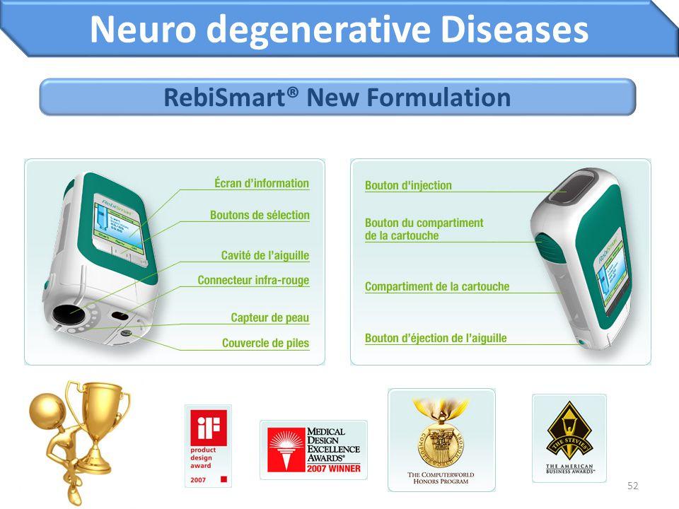 52 RebiSmart® New Formulation Neuro degenerative Diseases