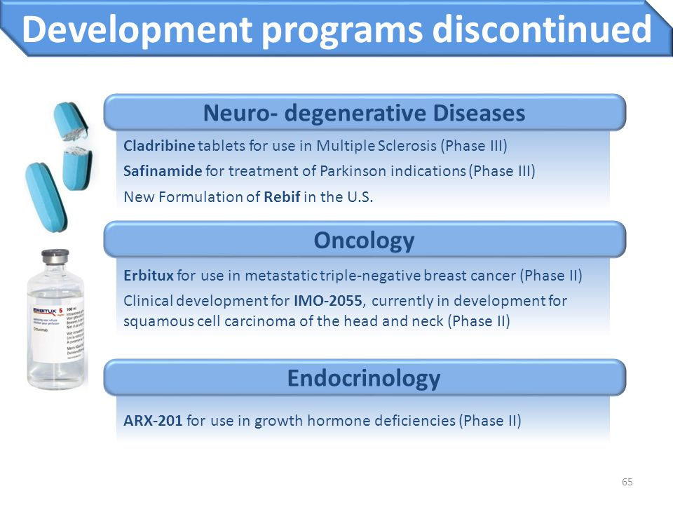 65 Development programs discontinued Cladribine tablets for use in Multiple Sclerosis (Phase III) Safinamide for treatment of Parkinson indications (P