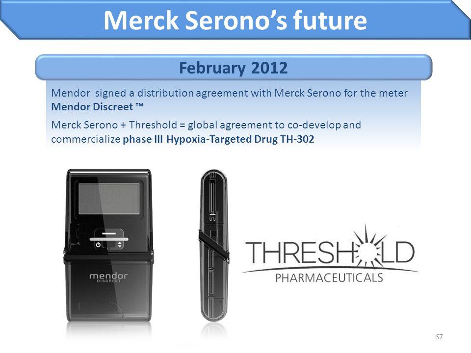 67 Merck Serono's future Mendor signed a distribution agreement with Merck Serono for the meter Mendor Discreet ™ Merck Serono + Threshold = global ag
