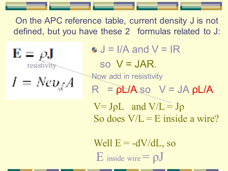 On the APC reference table, current density J is not defined, but you have these 2 formulas related to J: J = I/A and V = IR so V = JAR.
